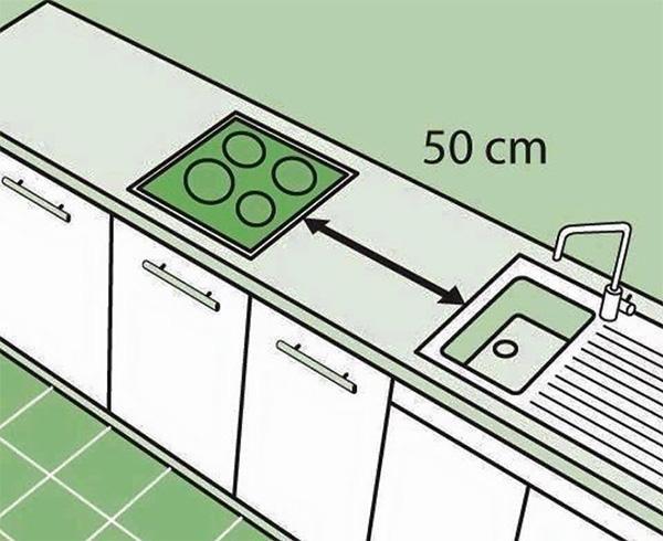 Không gian bếp tối thiểu để có thể thoái mải sử dụng