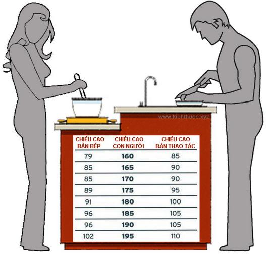 tiêu chuẩn bàn bếp bàn bar