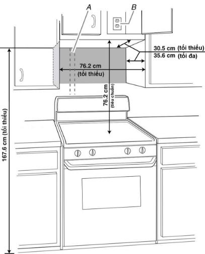 kích thước tiêu chuẩn phòng bếp